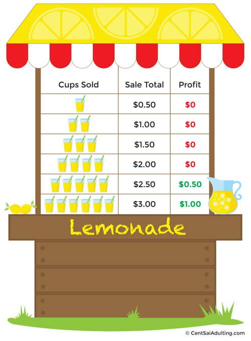 Lemonade-Stand-Sidebar