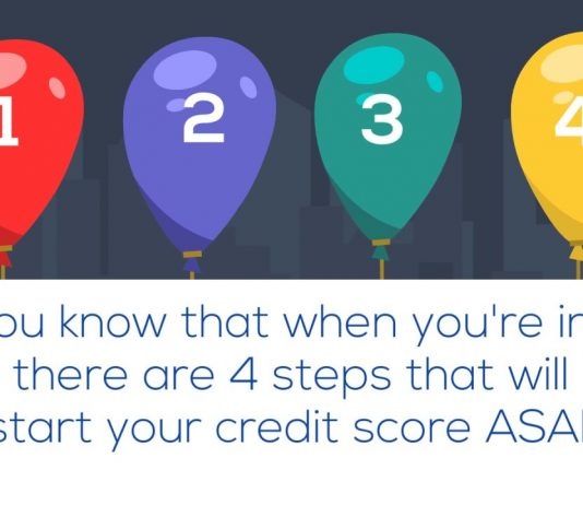 4 Ways Your Students Can Boost Their Credit Score