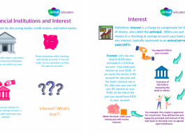 CEE 8th Grade Standard: Financial Institutions and Interest Lesson