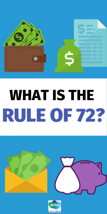 Give your students a personal finance edge with this short video giving all the information they need to know about the Rule of 72. #CentSaiEducation #personalfinance #student #savingmoneytips #savingmoney