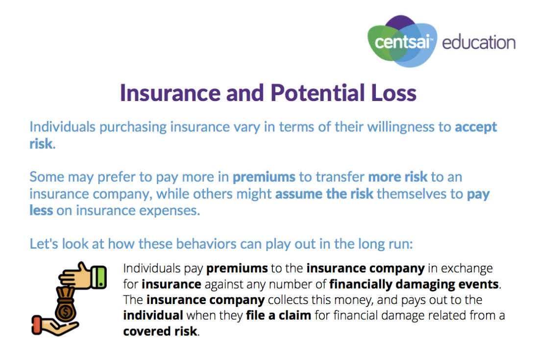 Worksheet: Insurance and Potential Loss