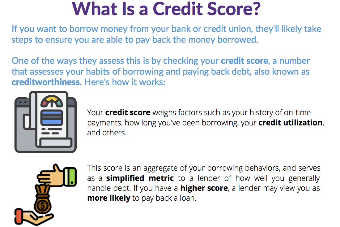 Worksheet: What Is a Credit Score?
